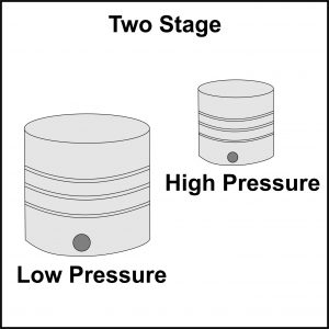 Dual-stage air compressor pistons. There is a large low-pressure piston and a smaller high-pressure piston.