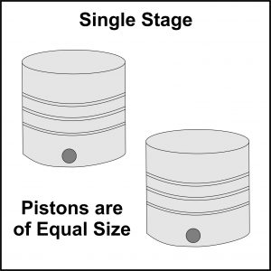 Single-stage air compressor pistons. Both pistons are the same size.
