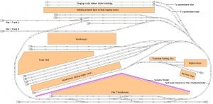 Riverfront Terminal #1. Track plan.